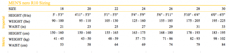blueseventy Men's R10 Jammer tech suit size chart