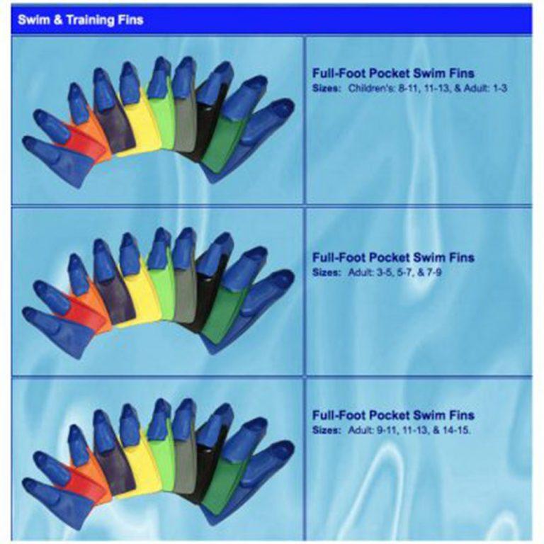 TRITAN FINS - FULL FOOT POCKET SWIM FINS